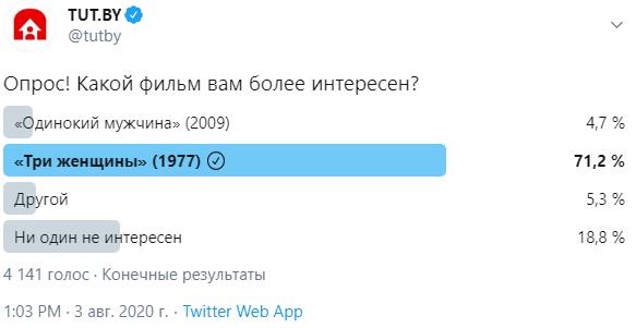 Опрос Беларусь
